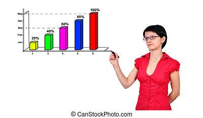 woman drawing graph