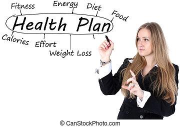Woman drawing plan of Health