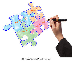 Woman drawing the marketing mix idea board of business process