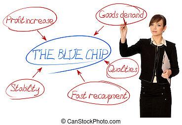concept blue chip