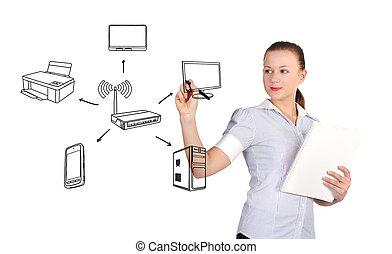 wireless scheme - woman drawing wireless scheme on white...