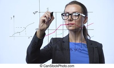 Woman draws various growth charts, calculating prospects for...