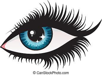 Illustration of woman eye with long eyelashes.