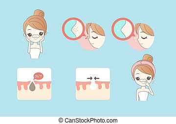 Woman Face problem Concept