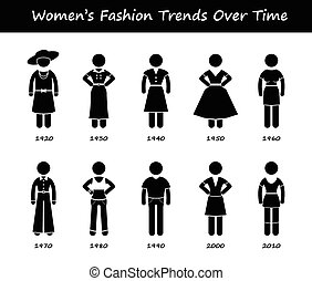 A set of human pictogram representing timeline and evolution of women's fashion from 1920 to 2010.
