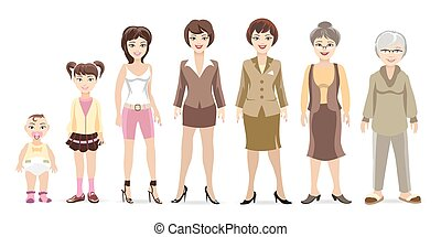 Woman generations. Woman at different ages, baby, child,...