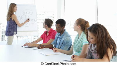 Woman giving presentation of ideas