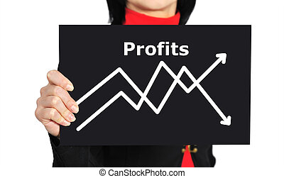 graph of profit