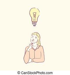 Woman idea lightbulb female lamp hand drawn style vector doodle design illustrations