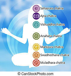 Woman in lotus position with the seven chakras. EPS 8 vector...