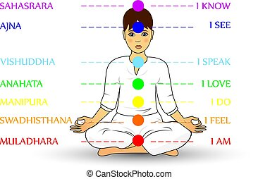 Woman in yoga pose with shining chakras