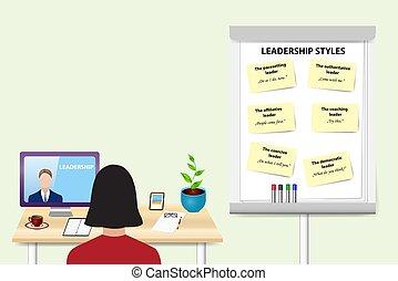 Woman is educating in Leadership Skills vector