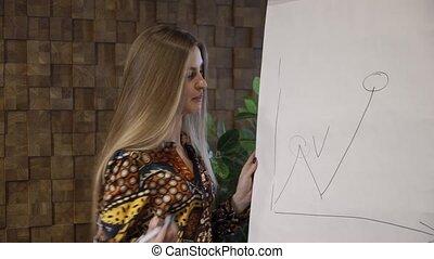 Woman is marking key points