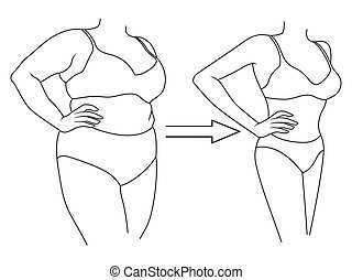 Woman of lose weight