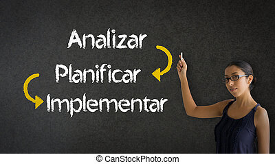 Analysis, Planning, Implementation
