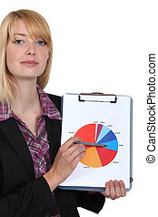 Woman pointing to clip-board with pen