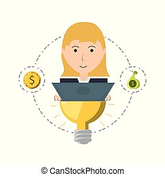 woman project to financial business support