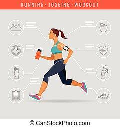 woman running, jogging - infographic