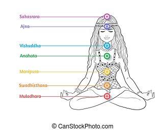 Woman sitting at pose of lotus and meditating