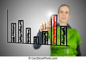 Woman touching the highest column of a bar chart
