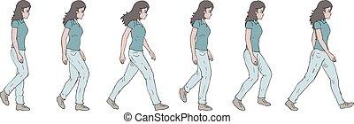 woman walking secuence illustration