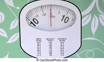 Woman Weight Controlling Test - Woman is controlling her...