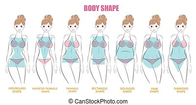 woman with body shape concept