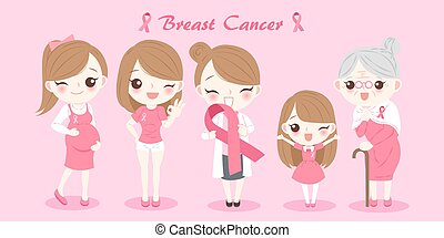 woman with cancer prevention