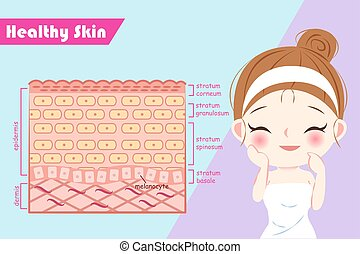 woman with healthy skin concept