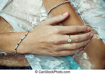 Womans hands In The Water