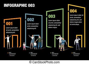 woning, infographic