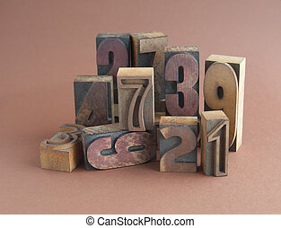 wood numbers group