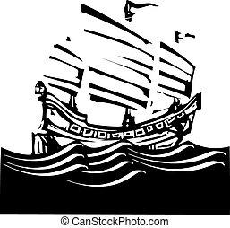Woodcut Chinese Junk Sailing