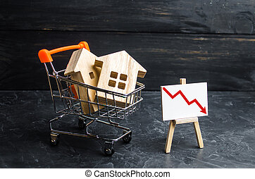 Wooden houses in a supermarket cart and up down. Reduction of demand for housing and real estate. The concept of falling prices and attractiveness of new buildings in the real estate market.