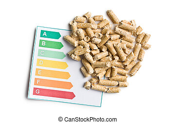 wooden pellets and energy efficiency levels on white...