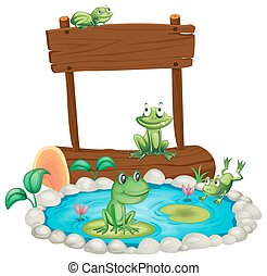 Wooden sign with frogs in the pond background