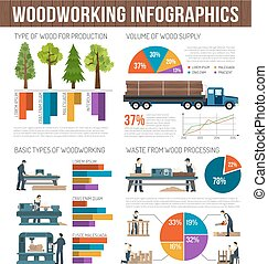 Woodworking Carpentry Flat Infographics