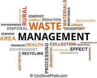 woord, afval, -, wolk, management