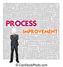 woord, financiën, handel concept, verbetering, proces, wolk