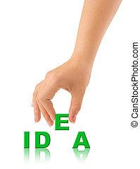 woord, idee, hand