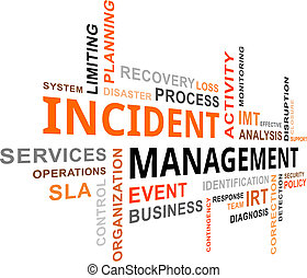 woord, incident, management, -, wolk