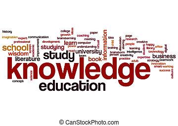 woord, kennis, wolk