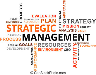 woord, management, -, wolk, strategisch
