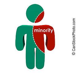 woord, minderheid, procent, persoon, etnische groep, raciaal, delen