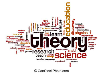 woord, theorie, wolk