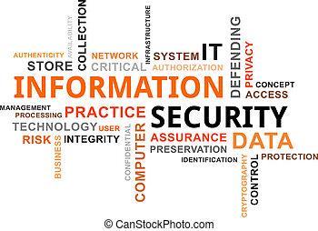 woord, veiligheid, -, wolk, informatie