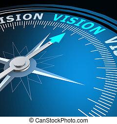 woord, visie, kompas