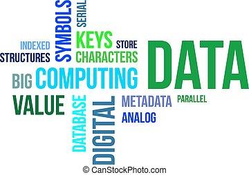 woord, wolk, -, data