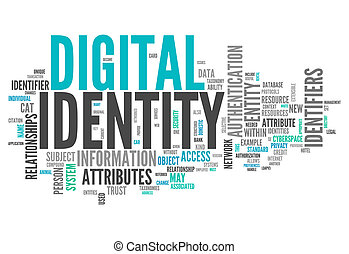 woord, wolk, identiteit, digitale