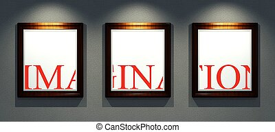 Word Art in frames of images on wall gallery
